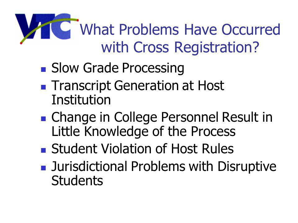What Problems Have Occurred with Cross Registration.