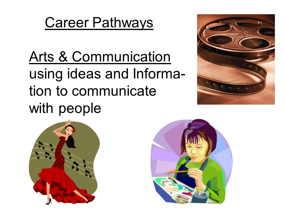 Career Pathways Arts & Communication using ideas and Informa- tion to communicate with people