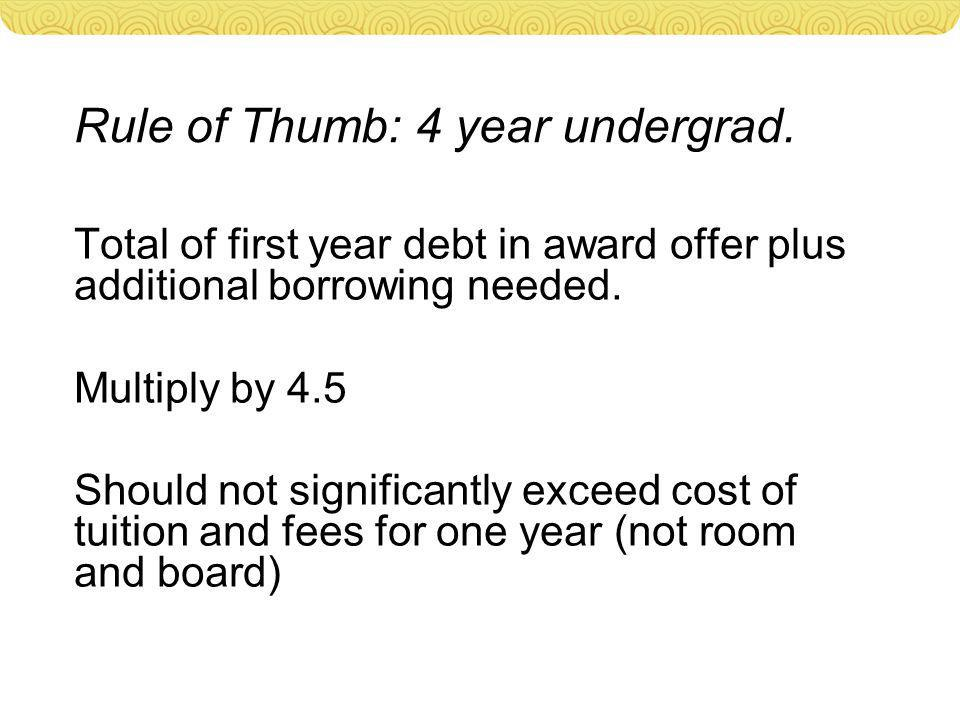 Rule of Thumb: 4 year undergrad. Total of first year debt in award offer plus additional borrowing needed. Multiply by 4.5 Should not significantly ex