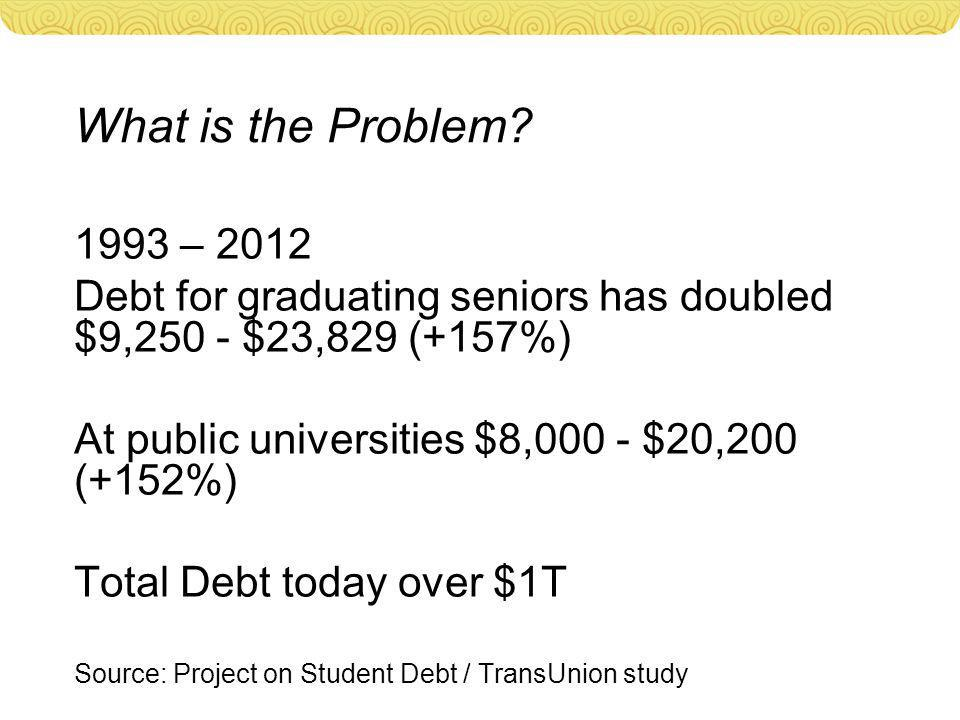 What is the Problem? 1993 – 2012 Debt for graduating seniors has doubled $9,250 - $23,829 (+157%) At public universities $8,000 - $20,200 (+152%) Tota