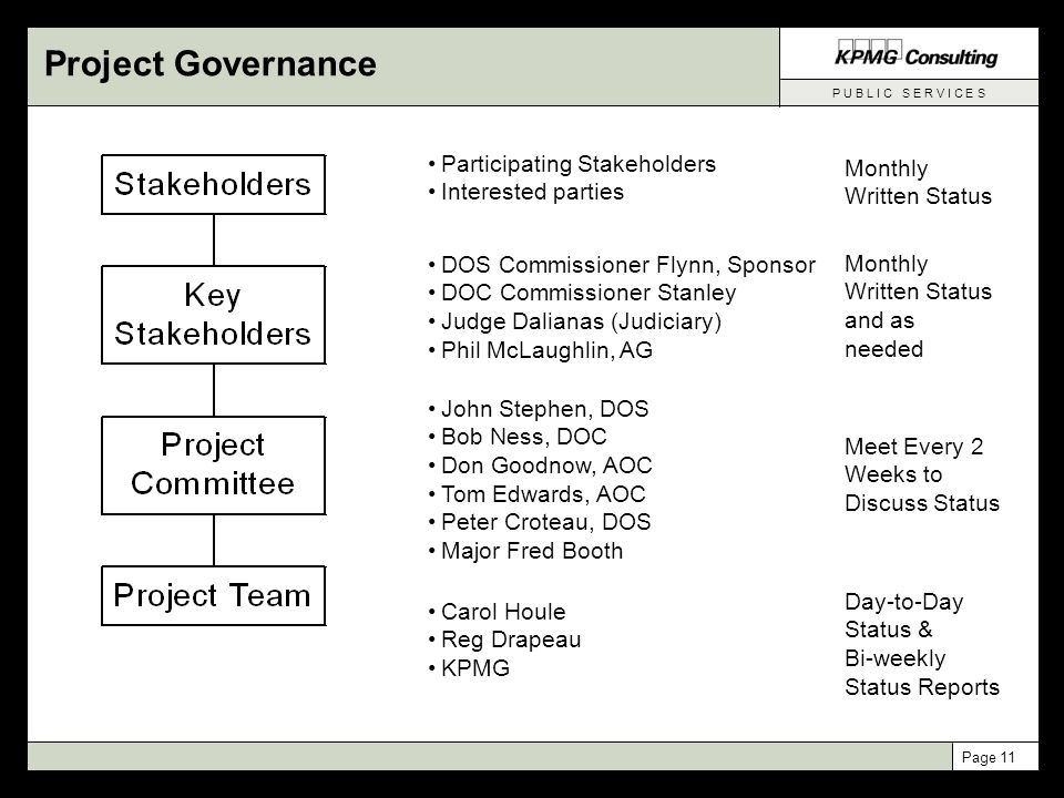 P U B L I C S E R V I C E S Page 11 Project Governance Participating Stakeholders Interested parties DOS Commissioner Flynn, Sponsor DOC Commissioner