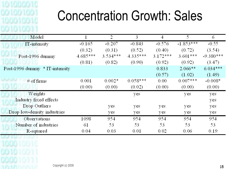 Copyright (c) 2008 18 Concentration Growth: Sales