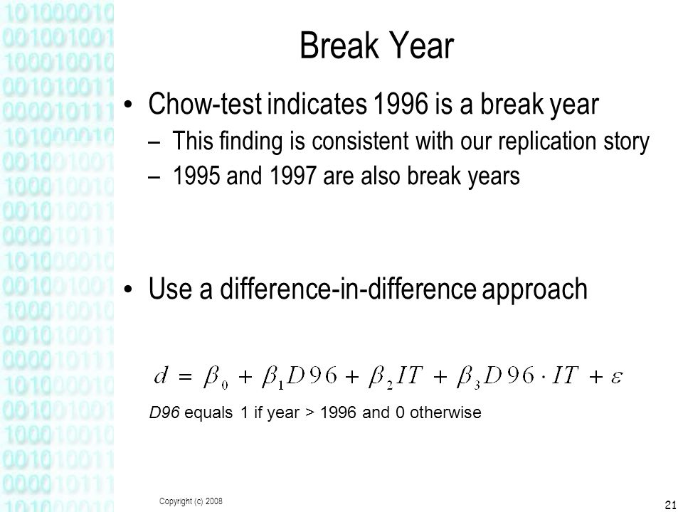 Copyright (c) 2008 21 Break Year Chow-test indicates 1996 is a break year –This finding is consistent with our replication story –1995 and 1997 are al