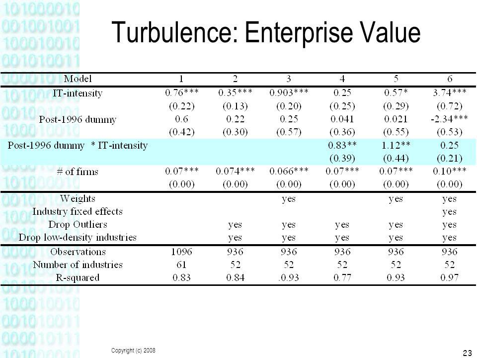 Copyright (c) 2008 23 Turbulence: Enterprise Value