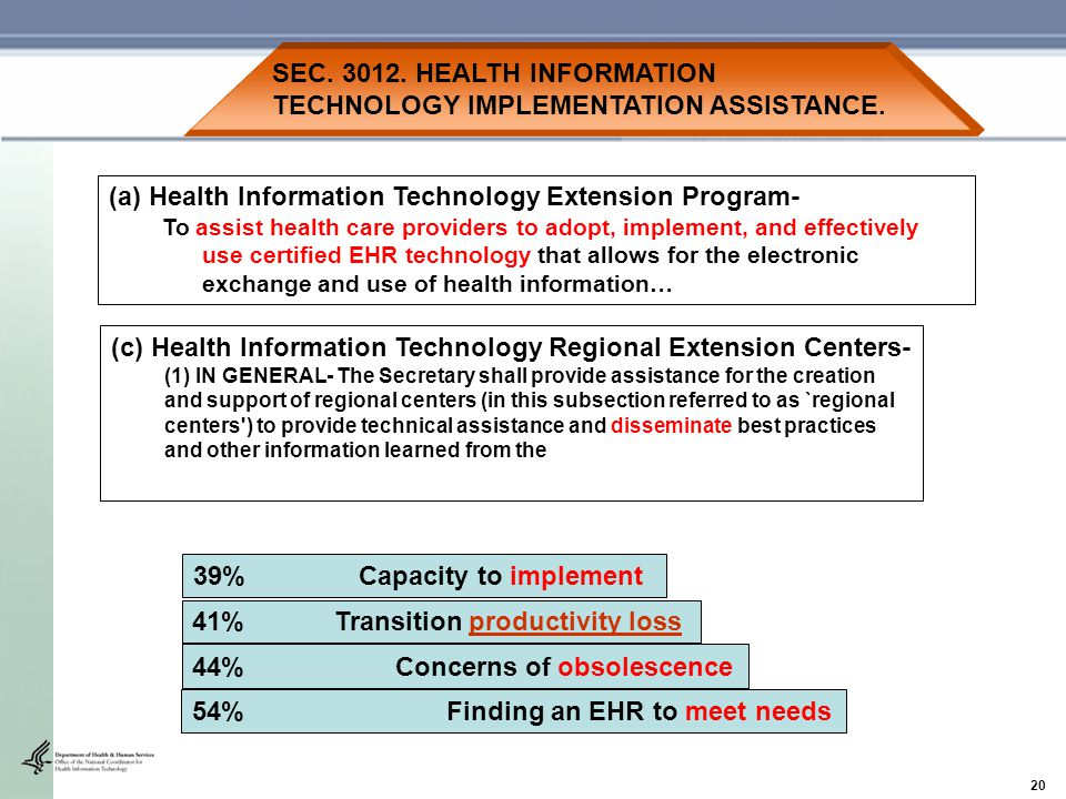 20 54% Finding an EHR to meet needs 44% Concerns of obsolescence 39% Capacity to implement SEC. 3012. HEALTH INFORMATION TECHNOLOGY IMPLEMENTATION ASS