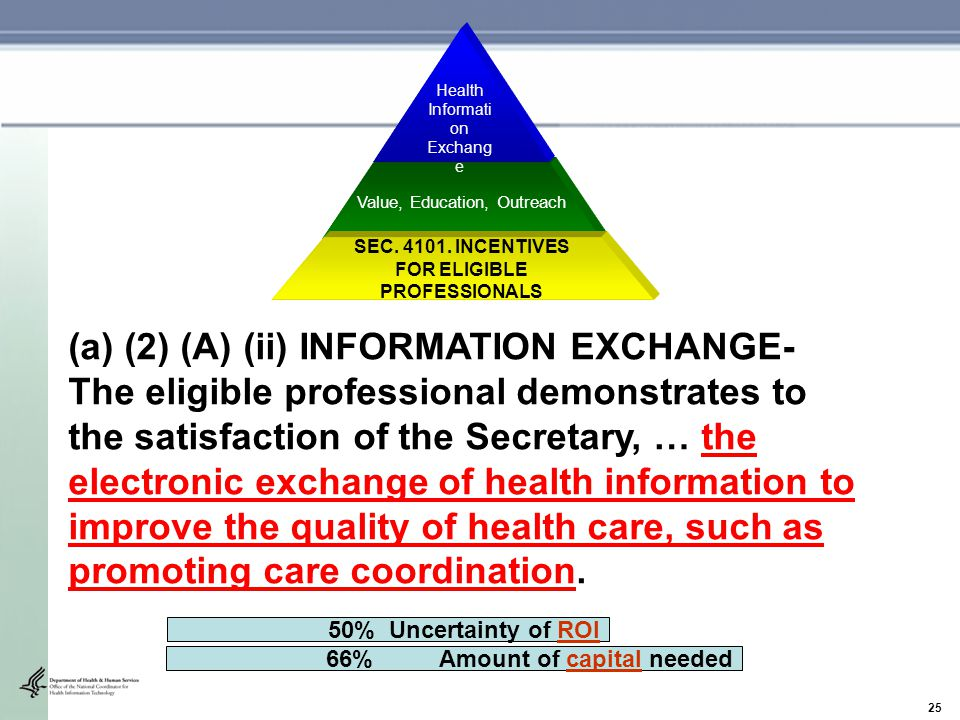 25 (a) (2) (A) (ii) INFORMATION EXCHANGE- The eligible professional demonstrates to the satisfaction of the Secretary, … the electronic exchange of he