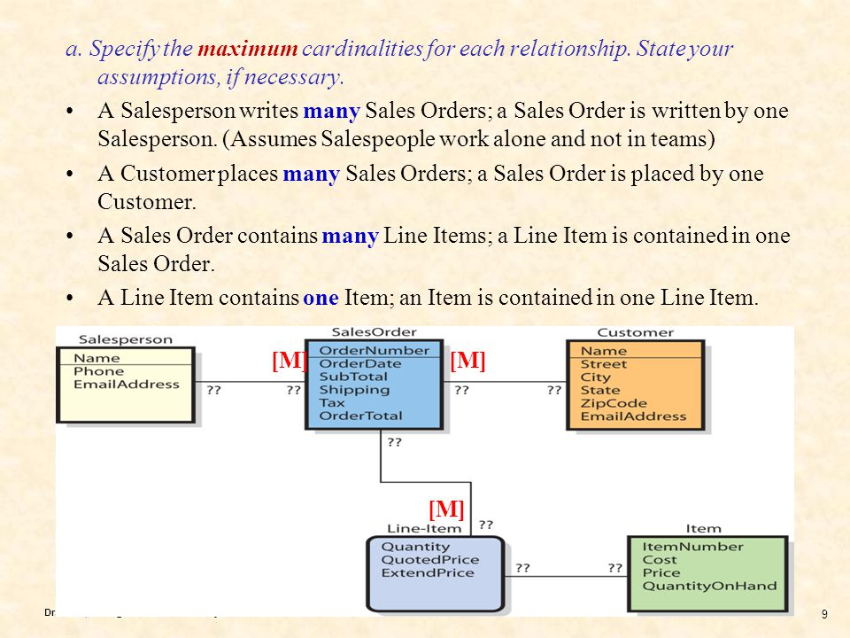 Dr. Chen, Management Information Systems 9 a. Specify the maximum cardinalities for each relationship. State your assumptions, if necessary. A Salespe