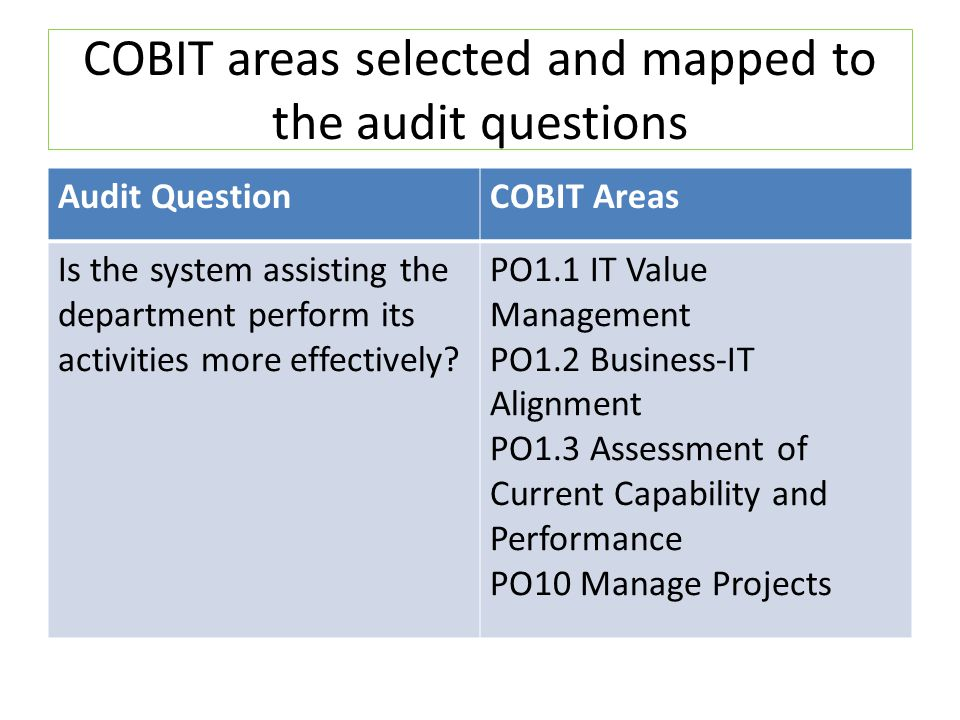 COBIT areas selected and mapped to the audit questions Audit QuestionCOBIT Areas Is the system assisting the department perform its activities more ef