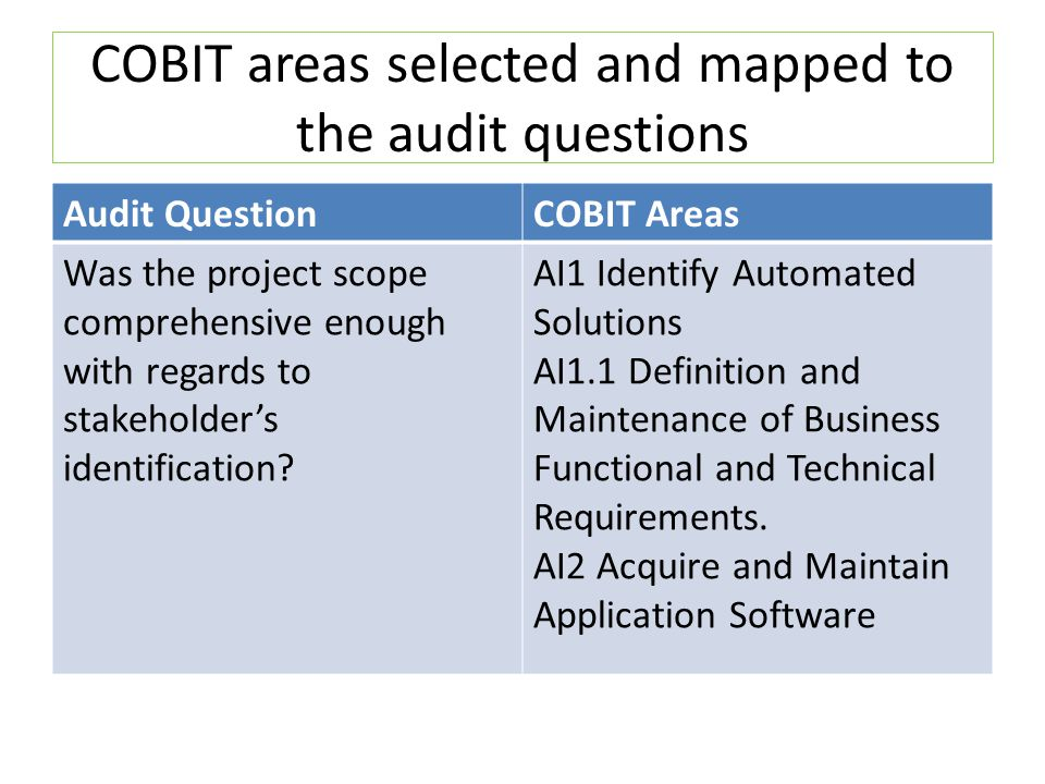 COBIT areas selected and mapped to the audit questions Audit QuestionCOBIT Areas Was the project scope comprehensive enough with regards to stakeholde