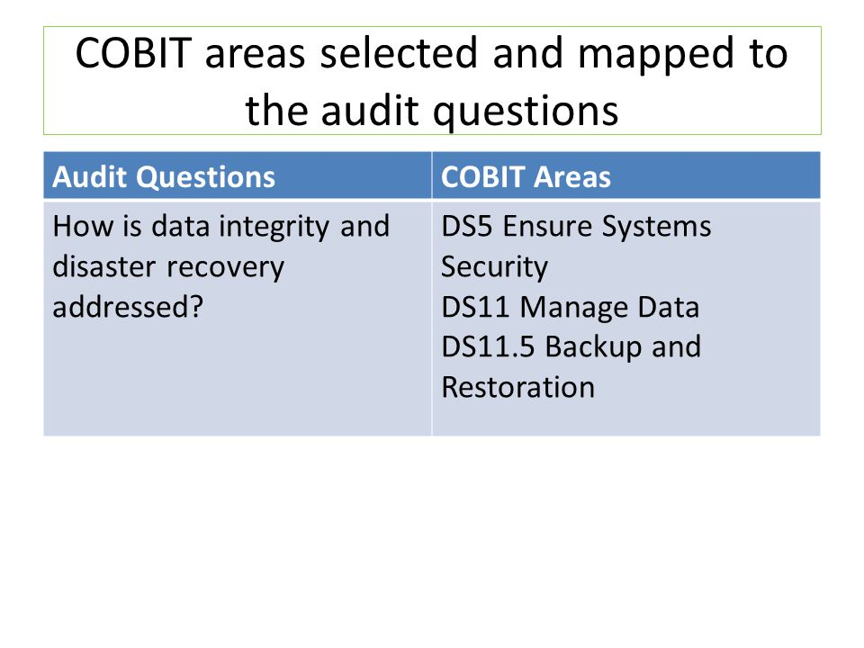 COBIT areas selected and mapped to the audit questions Audit QuestionsCOBIT Areas How is data integrity and disaster recovery addressed? DS5 Ensure Sy