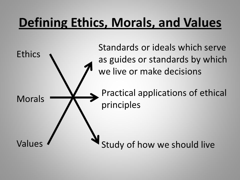 Defining Ethics, Morals, and Values Ethics Morals Values Study of how we should live Practical applications of ethical principles Standards or ideals