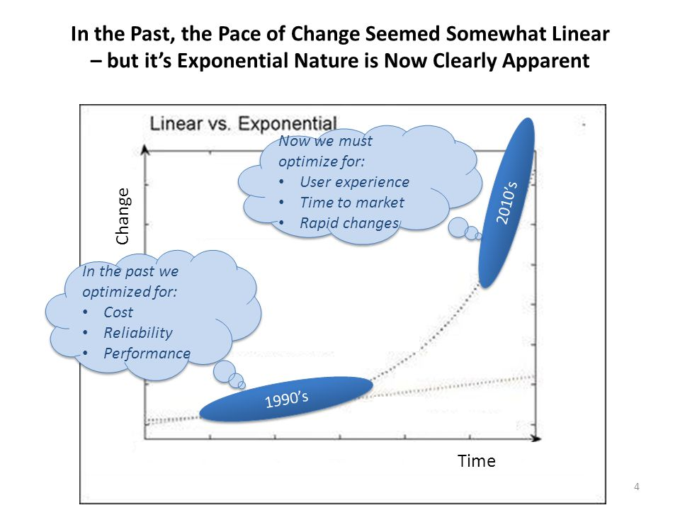 The Workload Associated with Customization of Base Code Sets and Making Other Types of Changes to Application Systems is the Major Component of the KTLO Resource Consumption Challenge Enhancements & New Features Maintenance Fixes & Upgrades Performance Tuning Annual Resource Consumption (40% or more of Initial Costs) Source: Gartner 5