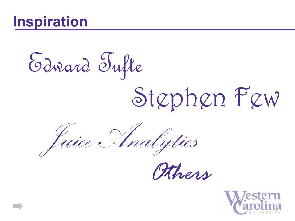 Inspiration Stephen Few Edward Tufte Juice Analytics Others