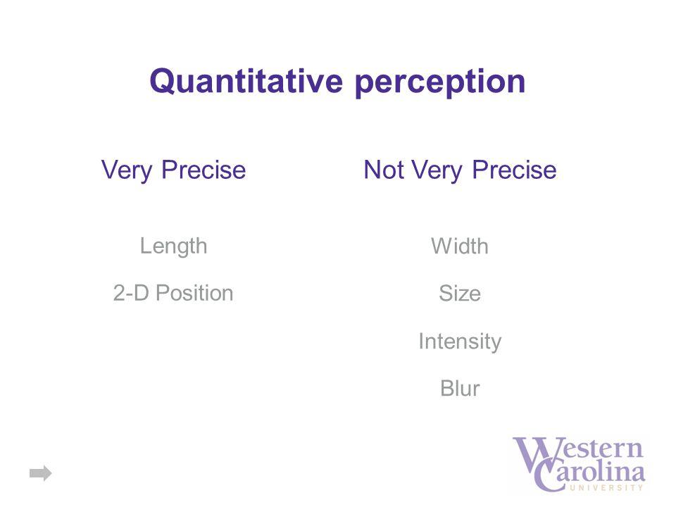 Quantitative perception Very PreciseNot Very Precise Length 2-D Position Width Size Intensity Blur
