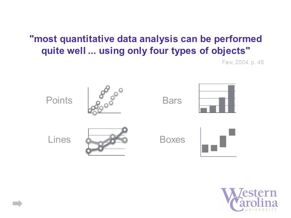 most quantitative data analysis can be performed quite well...