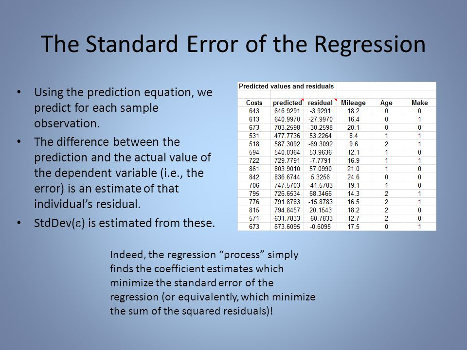 The Standard Error of the Regression Using the prediction equation, we predict for each sample observation.