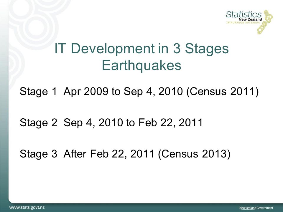 IT Development in 3 Stages Earthquakes Stage 1 Apr 2009 to Sep 4, 2010 (Census 2011) Stage 2 Sep 4, 2010 to Feb 22, 2011 Stage 3 After Feb 22, 2011 (C