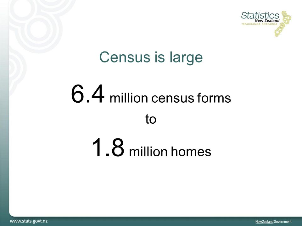 Census is large 6.4 million census forms to 1.8 million homes