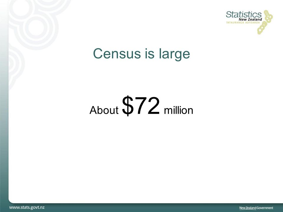 Census is large About $72 million