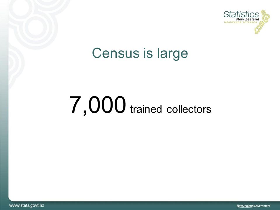 Census is large 7,000 trained collectors