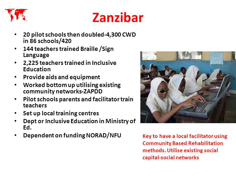 Zanzibar 20 pilot schools then doubled-4,300 CWD in 86 schools/420 144 teachers trained Braille /Sign Language 2,225 teachers trained in Inclusive Edu