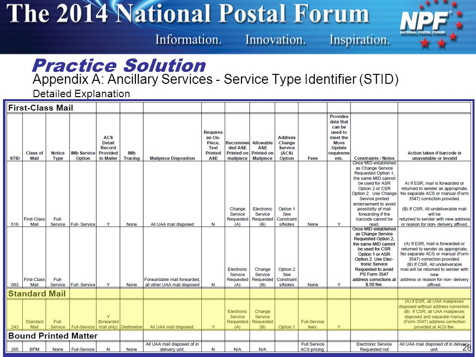 Practice Solution Appendix A: Ancillary Services - Service Type Identifier (STID) Detailed Explanation 28
