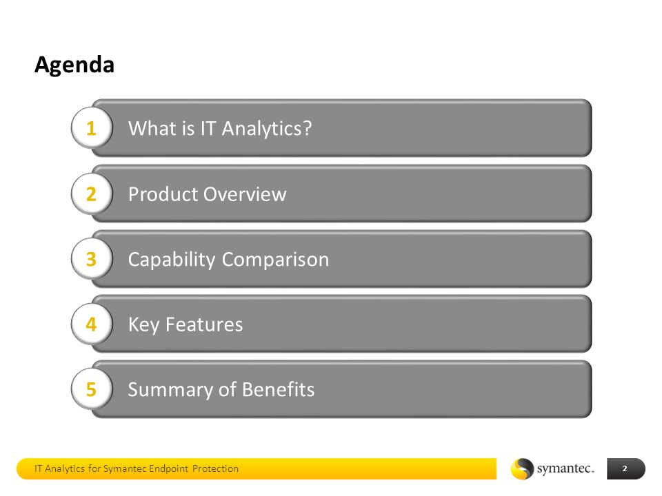 Agenda IT Analytics for Symantec Endpoint Protection 2 What is IT Analytics? 1 Product Overview 2 Capability Comparison 3 Key Features 4 Summary of Be