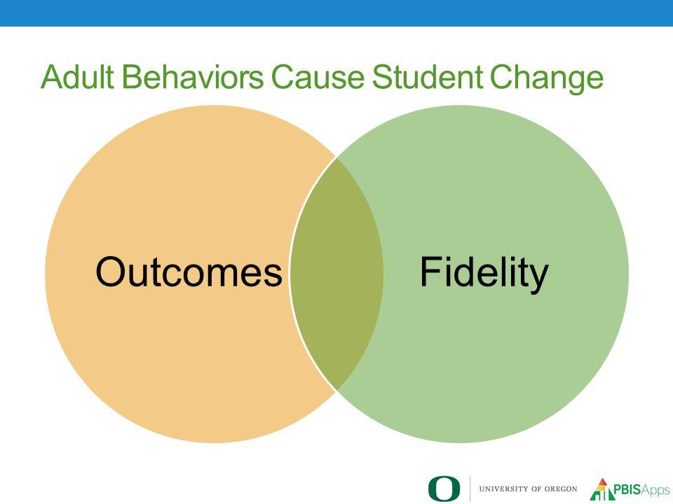 School-wide Behavior Data Critical Questions How often are problem behaviors occurring.