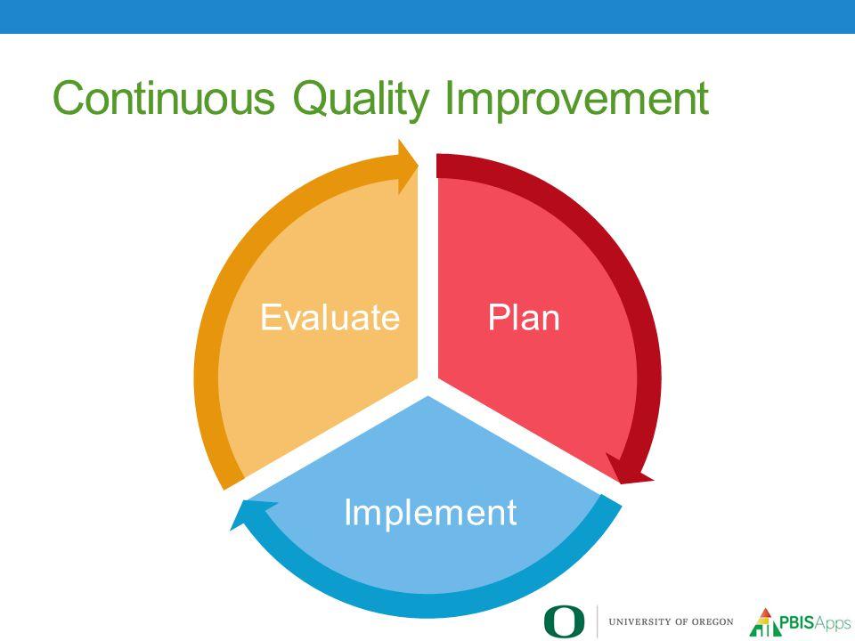 Continuous Quality Improvement Plan Implement Evaluate