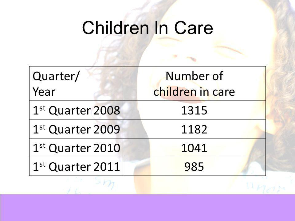 Children In Care Quarter/ Year Number of children in care 1 st Quarter 20081315 1 st Quarter 20091182 1 st Quarter 20101041 1 st Quarter 2011985