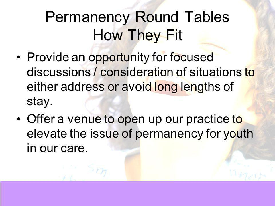 Permanency Round Tables How They Fit Provide an opportunity for focused discussions / consideration of situations to either address or avoid long lengths of stay.