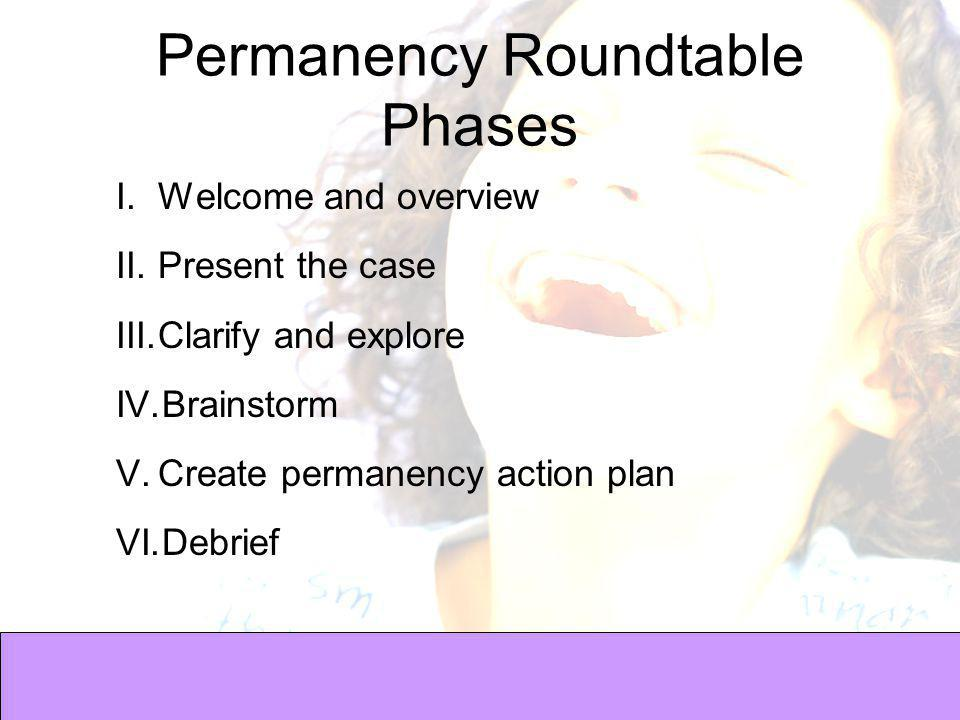 Permanency Roundtable Phases I.Welcome and overview II.Present the case III.Clarify and explore IV.Brainstorm V.Create permanency action plan VI.Debrief