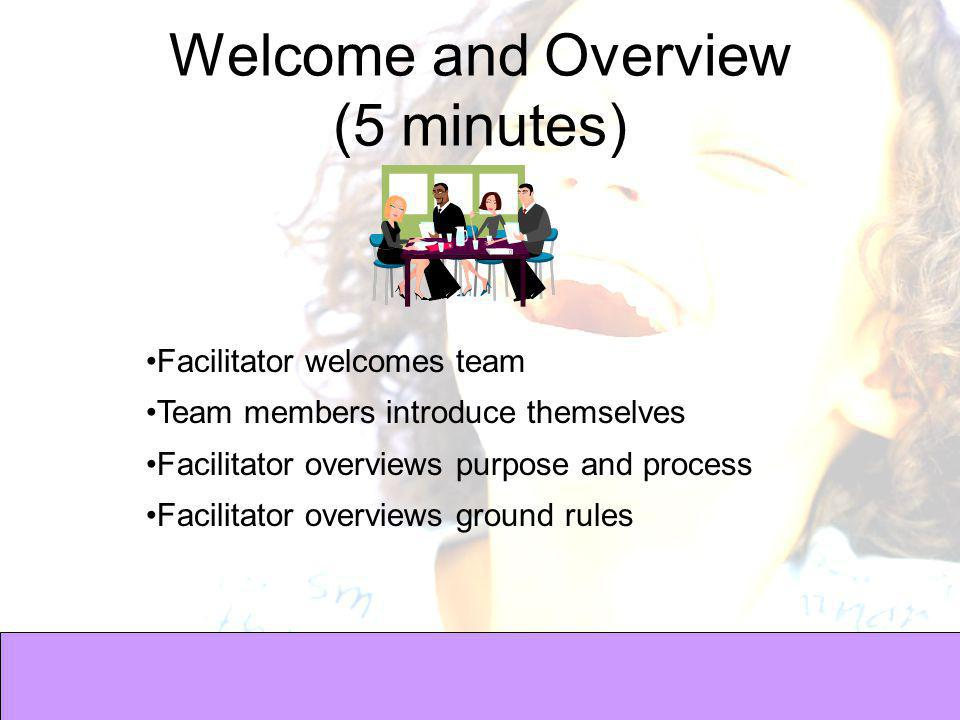 Welcome and Overview (5 minutes) Facilitator welcomes team Team members introduce themselves Facilitator overviews purpose and process Facilitator overviews ground rules