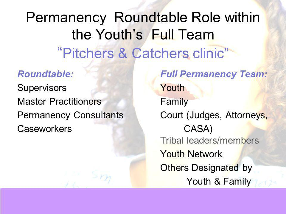 Permanency Roundtable Role within the Youth's Full Team Pitchers & Catchers clinic Roundtable: Full Permanency Team: SupervisorsYouth Master PractitionersFamily Permanency ConsultantsCourt (Judges, Attorneys, Caseworkers CASA) Tribal leaders/members Youth Network Others Designated by Youth & Family