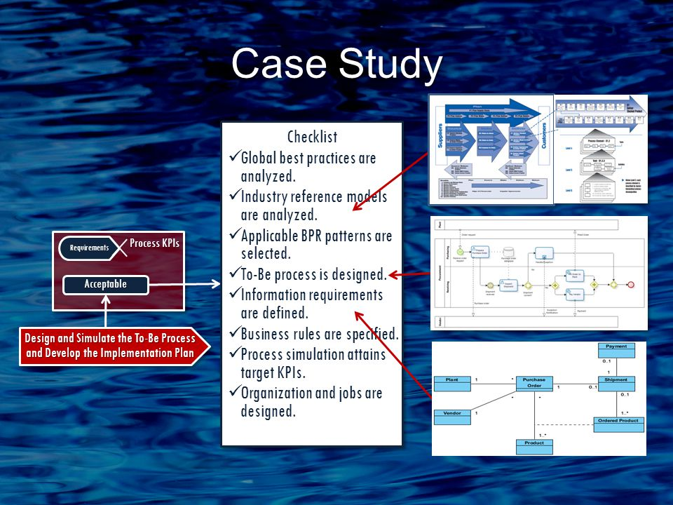 Case Study Design and Simulate the To-Be Process and Develop the Implementation Plan Process KPIs Process KPIs Requirements Acceptable Checklist Global best practices are analyzed.