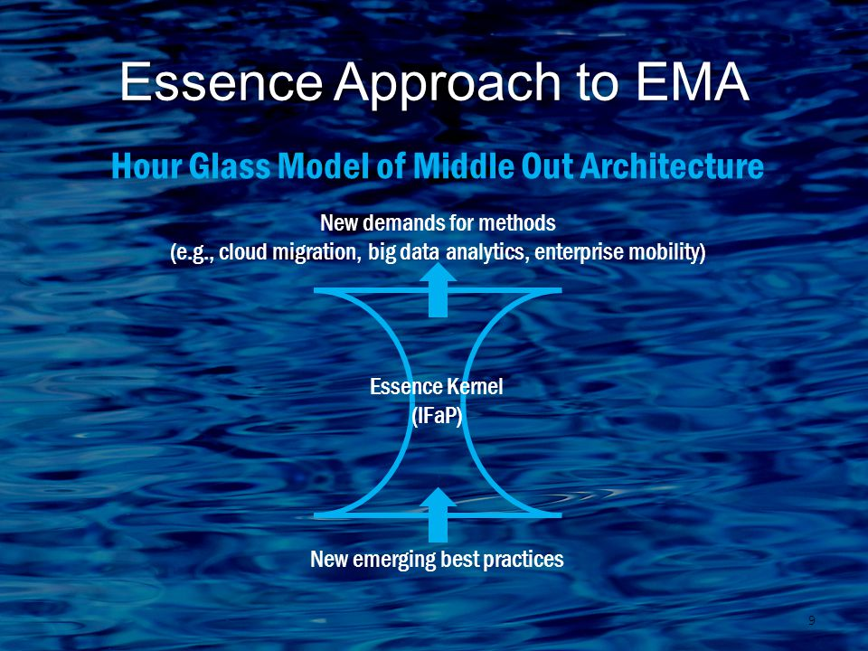 Essence Approach to EMA 9 Essence Kernel (IFaP) New emerging best practices New demands for methods (e.g., cloud migration, big data analytics, enterp