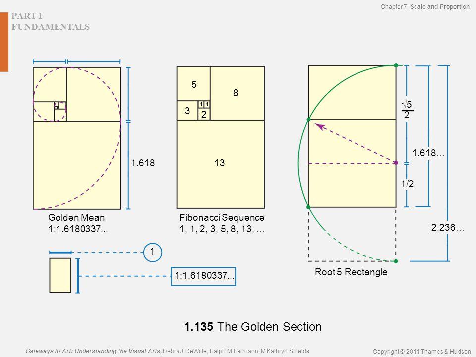 PART 1 FUNDAMENTALS Gateways to Art: Understanding the Visual Arts, Debra J DeWitte, Ralph M Larmann, M Kathryn Shields Copyright © 2011 Thames & Hudson Chapter 7 Scale and Proportion 1.135 The Golden Section Golden Mean 1:1.6180337...