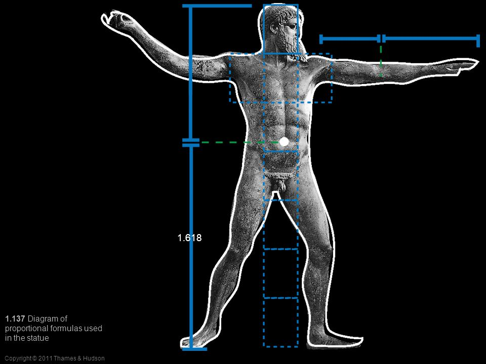 Copyright © 2011 Thames & Hudson 1.137 Diagram of proportional formulas used in the statue 1.618