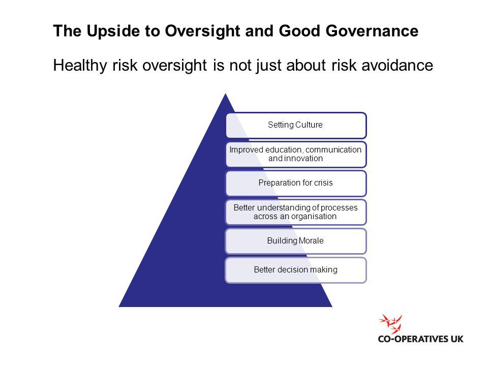 The Upside to Oversight and Good Governance Healthy risk oversight is not just about risk avoidance Setting Culture Improved education, communication