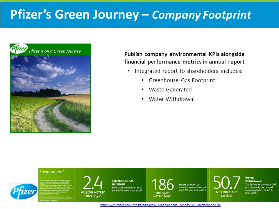 http://www.pfizer.com/investors/financial_reports/annual_reports/2012/performance.jsp Pfizer is on a Green Journey Publish company environmental KPIs alongside financial performance metrics in annual report Integrated report to shareholders includes: Greenhouse Gas Footprint Waste Generated Water Withdrawal Pfizer's Green Journey – Company Footprint