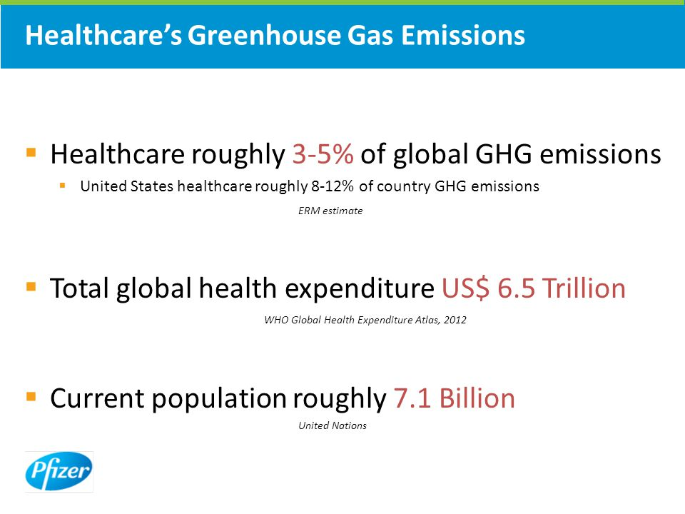 Healthcare's Greenhouse Gas Emissions  Healthcare roughly 3-5% of global GHG emissions  United States healthcare roughly 8-12% of country GHG emissions ERM estimate  Total global health expenditure US$ 6.5 Trillion WHO Global Health Expenditure Atlas, 2012  Current population roughly 7.1 Billion United Nations