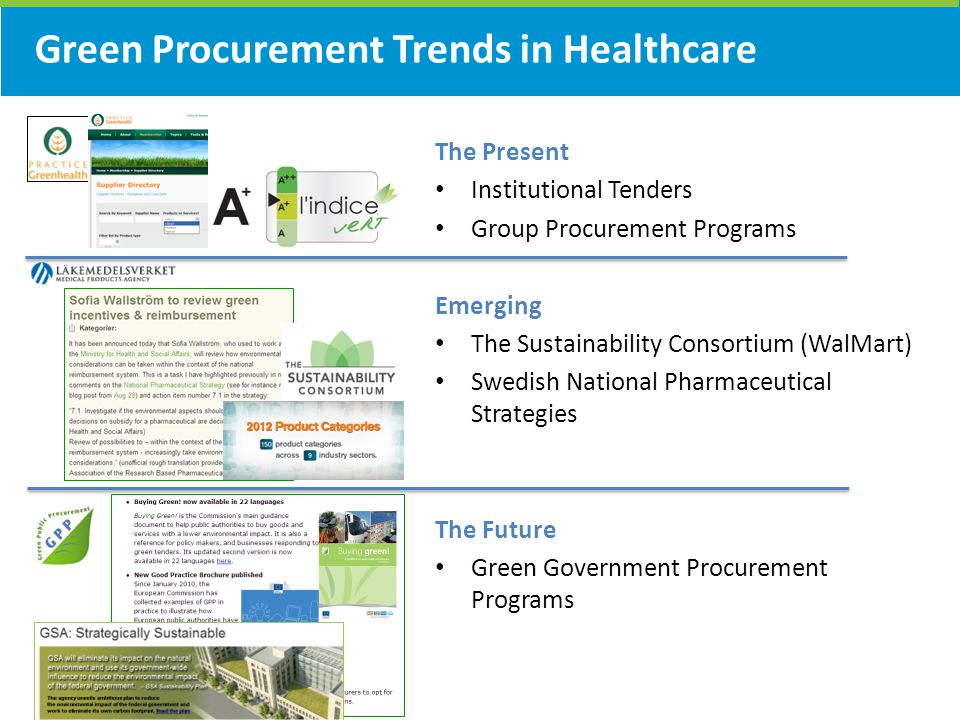 Green Procurement Trends in Healthcare The Present Institutional Tenders Group Procurement Programs Emerging The Sustainability Consortium (WalMart) Swedish National Pharmaceutical Strategies The Future Green Government Procurement Programs
