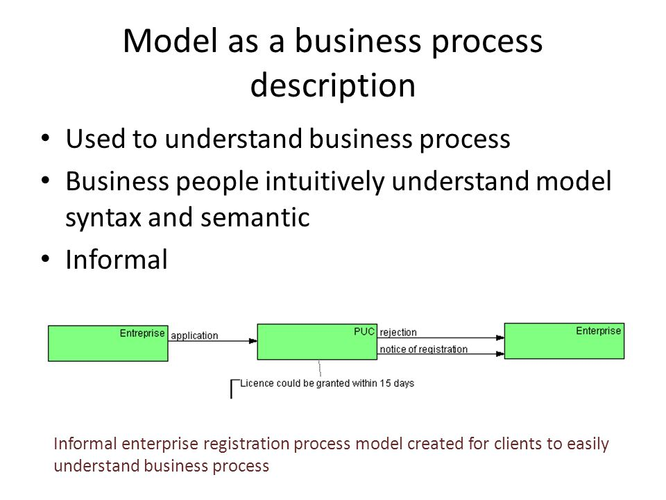 Positive Experience DSL allows create single unified model within organization for all four usage scenarios Users can easily understand meaning of models and use models if business process semantic is bind to the model objects – Syntax does not matter very much DSL building is one of the easiest way to bind semantic of the specific domain to the model