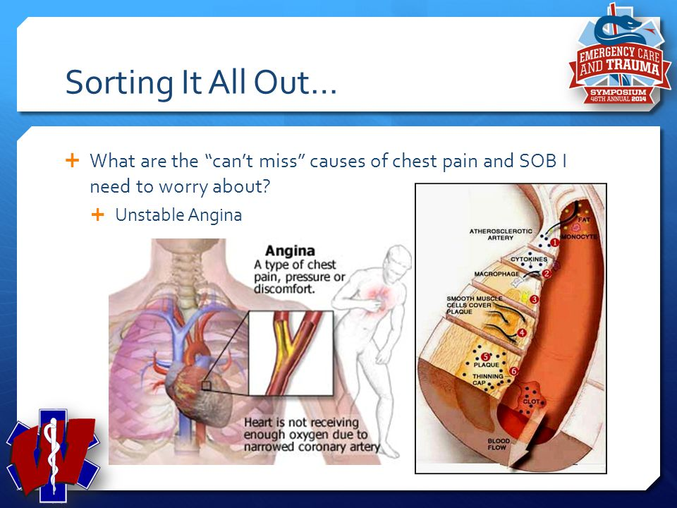 """Sorting It All Out…  What are the """"can't miss"""" causes of chest pain and SOB I need to worry about?  Myocardial Infarction"""