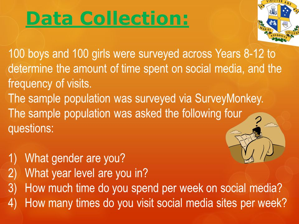 Data Collection: 100 boys and 100 girls were surveyed across Years 8-12 to determine the amount of time spent on social media, and the frequency of visits.