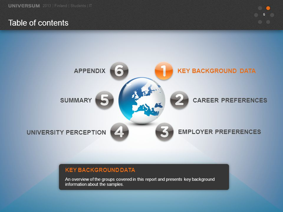16 How would you rate the relative importance of these aspects when choosing your Ideal Employer.