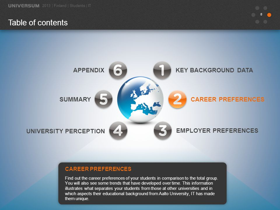 59 2013 | Finland | Students | IT APPENDIX RESEARCH BACKGROUND QUESTIONS DRIVERS OF EMPLOYER ATTRACTIVENESS PREFERRED EMPLOYERS CAREER PROFILES