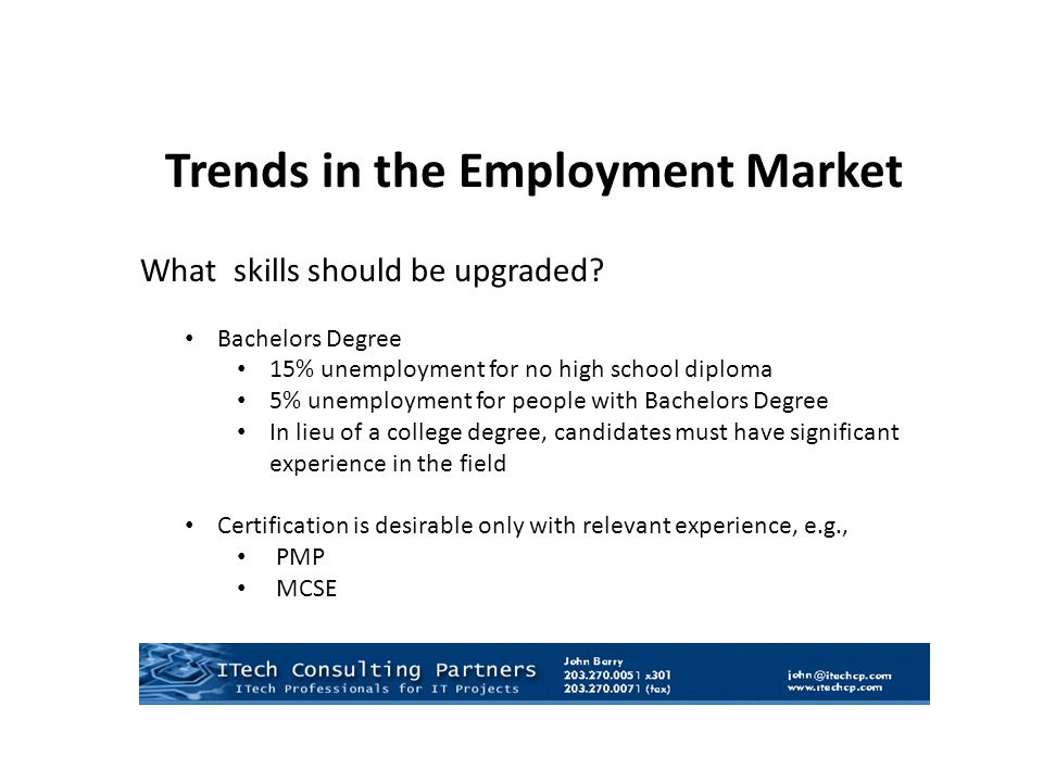 What skills should be upgraded? Bachelors Degree 15% unemployment for no high school diploma 5% unemployment for people with Bachelors Degree In lieu