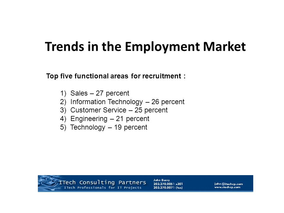 Top five functional areas for recruitment : 1) Sales – 27 percent 2) Information Technology – 26 percent 3) Customer Service – 25 percent 4) Engineering – 21 percent 5) Technology – 19 percent Trends in the Employment Market