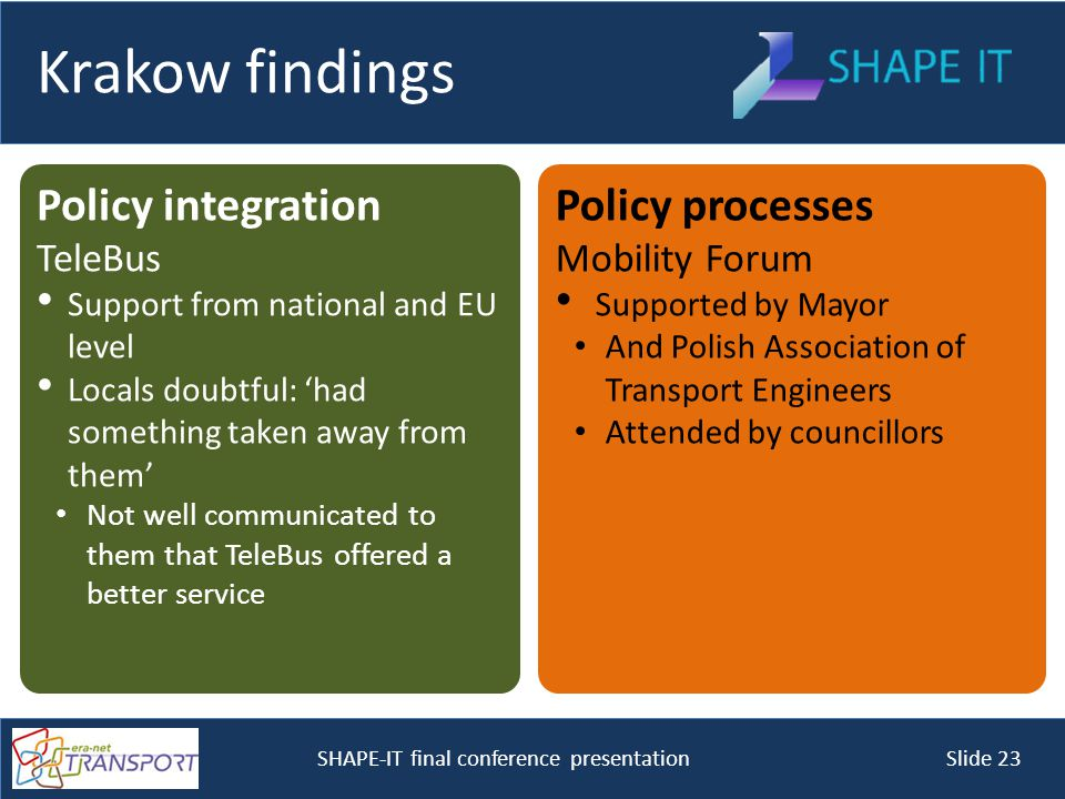 SHAPE-IT final conference presentation Slide 23 Krakow findings Policy integration TeleBus Support from national and EU level Locals doubtful: 'had something taken away from them' Not well communicated to them that TeleBus offered a better service Policy processes Mobility Forum Supported by Mayor And Polish Association of Transport Engineers Attended by councillors
